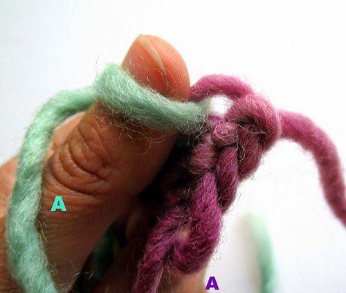 Textiles Handwerk mit einer Nadel seit der Bronzezeit