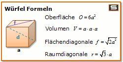 Würfel-Formel: Volumen, Fläche, Oberfläche