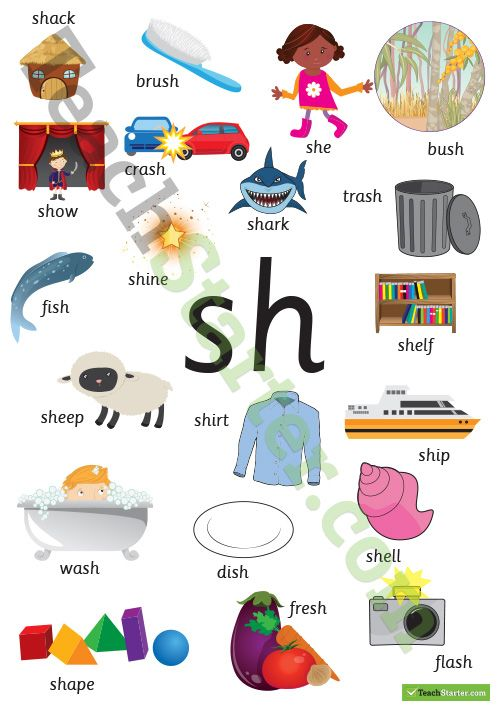 Digraph Posters Teaching Resource