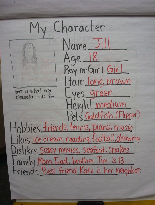 character development activities creative writing This creative writing syllabus includes lesson plans and creative writing assignments for a complete fiction lesson 2: character development (continued) jaynee, or earl -- and writes a character profile of this character, using the cwn creative writing worksheets for character profiles.