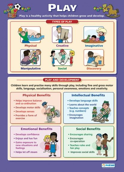 Play   Child Development Educational School Posters