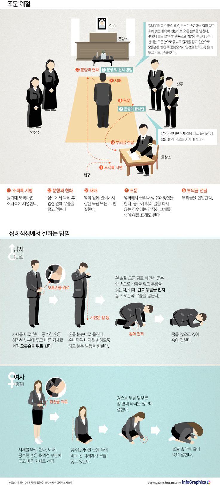 알기 쉬운 조문 예절 방법 - 조선닷컴 인포그래픽스