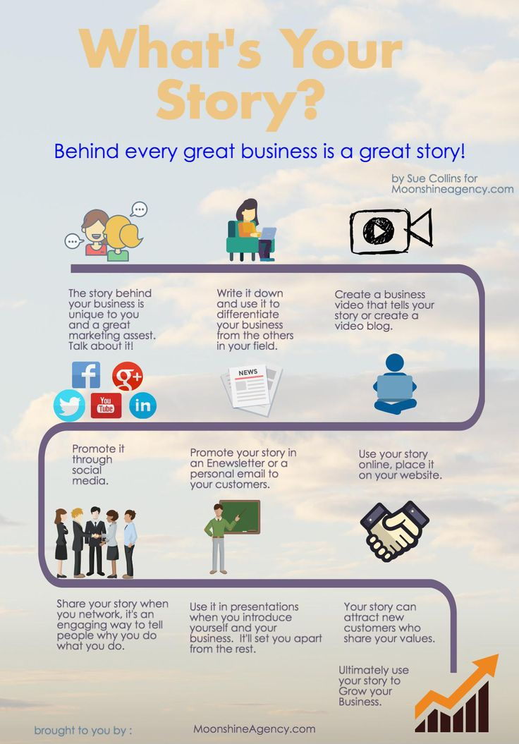 Behind Every Great Business Is A Great Story- Infographic Moonshine Agency