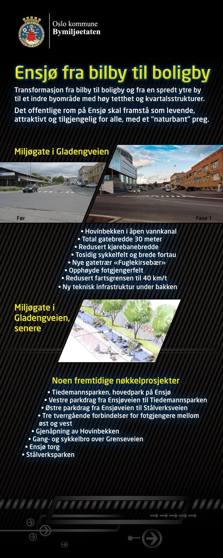 "Transformation from an area with business for cars to a residential area, where the public sphere in Ensjø will be represented as attractive and accessible to everyone with an ""urban nature"" feeling. Oslo, Norway. Picture before and after  (2 of 2 rollups)."