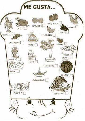 22 best food images on pinterest spanish classroom spanish class and spanish courses. Black Bedroom Furniture Sets. Home Design Ideas