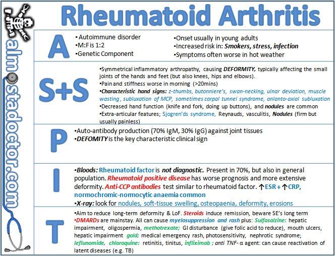 Rheumatoid Arthritis Flash Cards | almostadoctor.com - free medical student revision notes