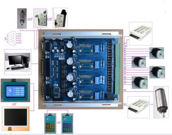 Intelligent 4 Axis CNC Stepper Motor Driver TB6600