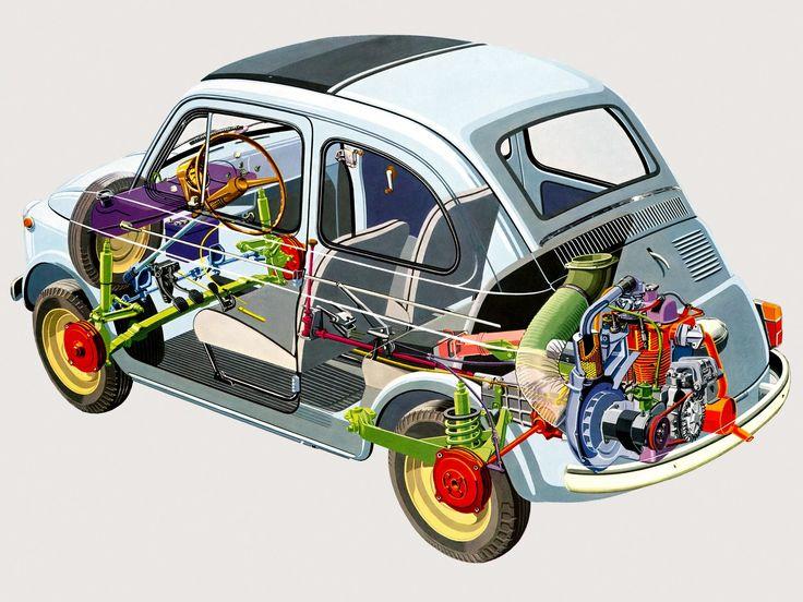 FIAT 500 D (1960 - 1969)