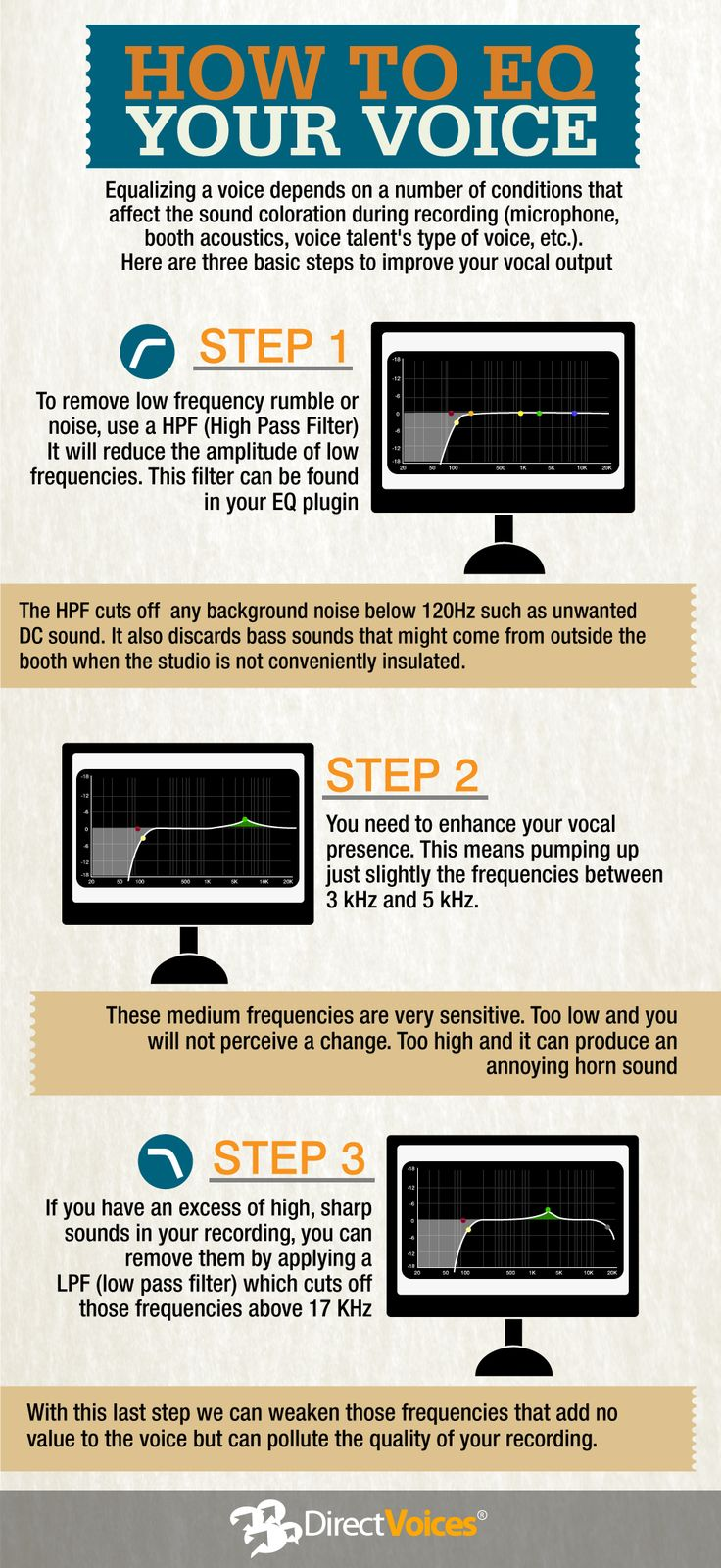 How to EQ your voice