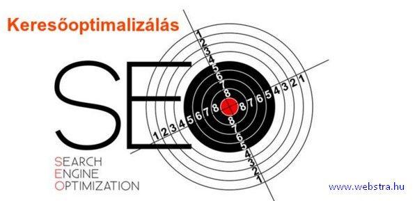 Konvertáló honlap #SEO #optimalizálással és A/B teszteléssel