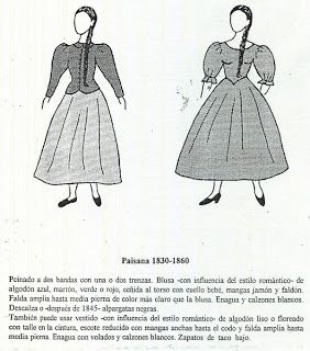 GAUCHO 1780-1820 GAUCHO 1780-1820 SUR PAISANA 1800-1820 ESTANCIEROS 1810-1825 SALON 1820-1830 GAUCHO 1825-1870 PAISANA 1830-1860 GAUCHO FEDE...
