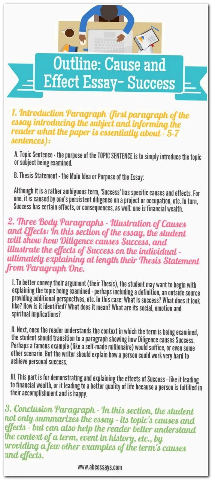ideas for research papers for college Writing a research paper this page lists some of the stages involved in writing a library-based research paper sequence of ideas within paragraphs.
