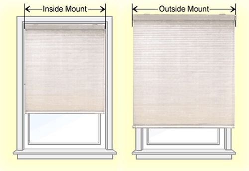 How to measure windows for blinds