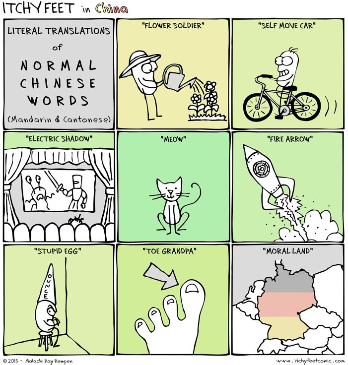 literal translations of normal chinese cantonese mandarin words
