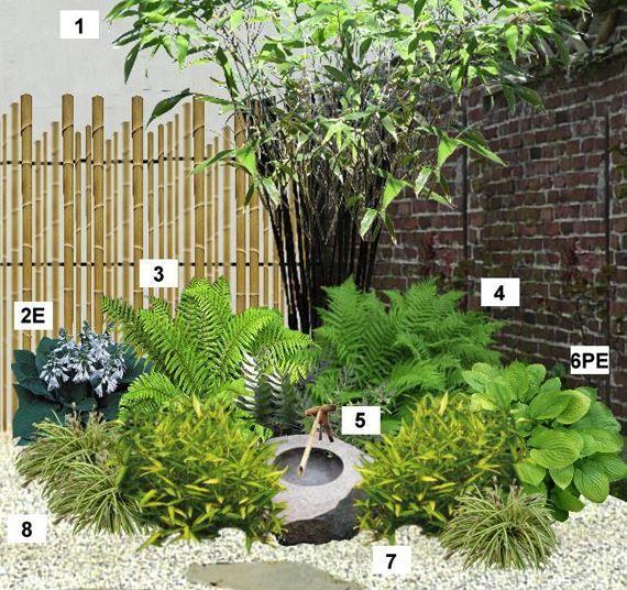 Les 25 meilleures id es concernant le tableau petit jardin japonais sur pinterest japonais - Plantes pour jardin japonais exterieur ...