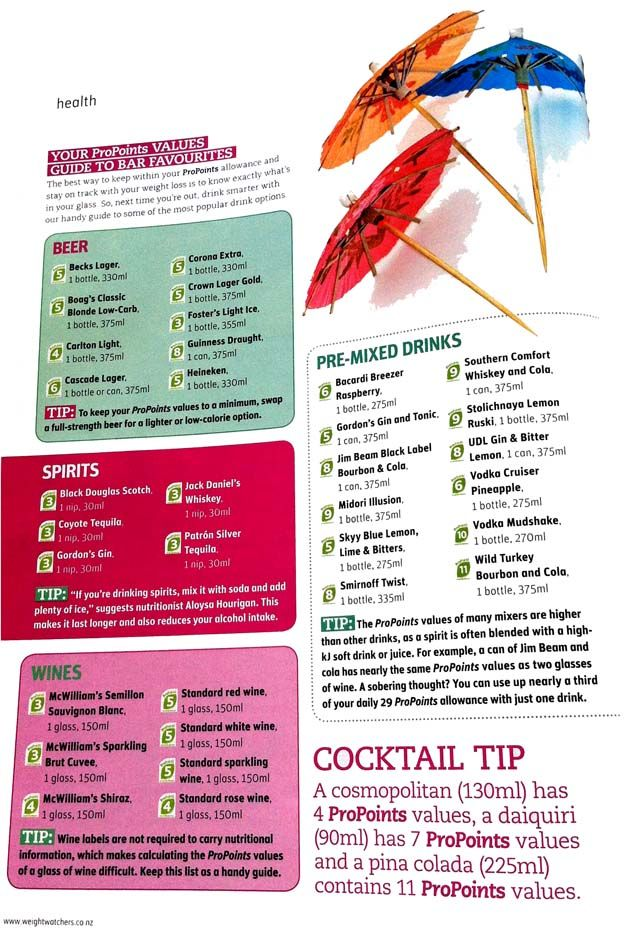 Smart Drink choices     Check out the full list of Propoints Values Guides   here.      Australian alcohol guidelines (issued by national ...