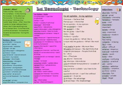 Secondary MFL Vocab sheets - French and Spanish
