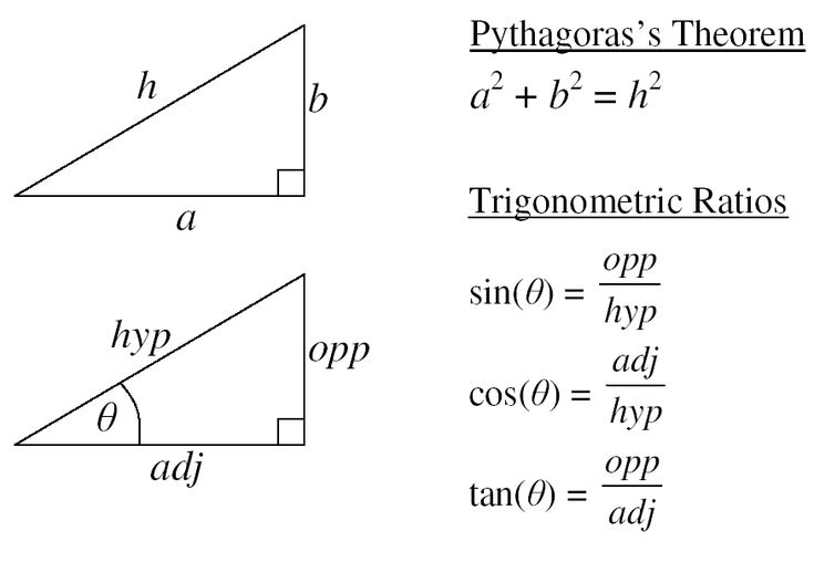 17 Best images about Trigonometry on Pinterest | Circles ...