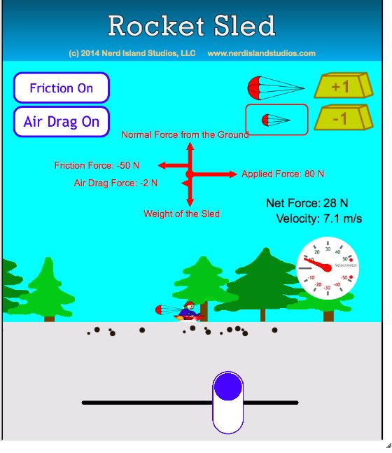 109 best physics for the ipad images on pinterest physics this interactive physics simulation allows learners to explore newtons second law the concept of net force air resistance and friction fandeluxe Gallery