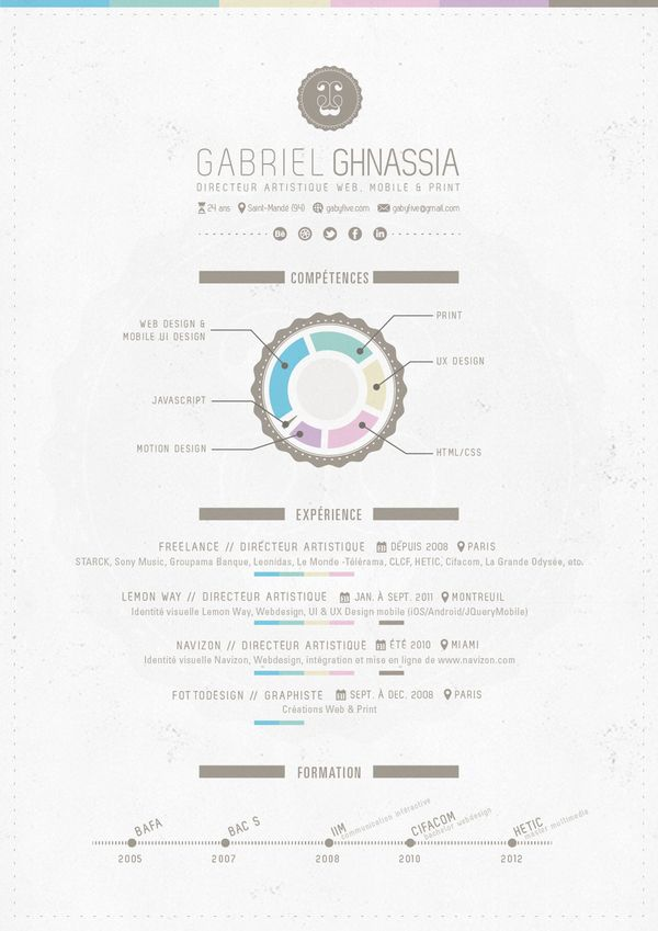 156 best Creative Resumes images on Pinterest Design resume - layout of resume