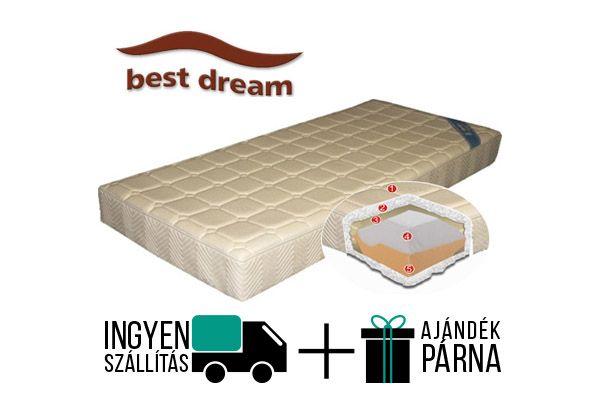 A Best Dream Luxury Memory matrac 22 cm magas memóriahabos vákuumcsomagolt lágy matrac 15 év garanciával. A memory foam vastagsága 14 cm, ebből 2cm a huzatba van steppelve.  http://matracom.hu/termekek/memoriahab-matrac/best-dream-luxury-memory-vakuum-matrac/