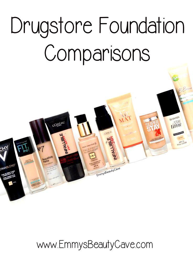 Drugstore Foundation Comparison Guide.. Full Coverage Drugstore Foundations, Drugstore Foundations for oily skin, Drugstore foundations for combination skin