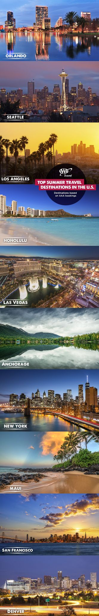 Best Summer Travel Images On Pinterest This Summer Age And - Most popular us vacation spots