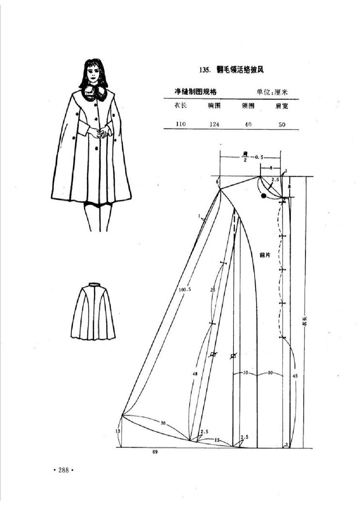 1996 trendy fashion cutting and sewing  China