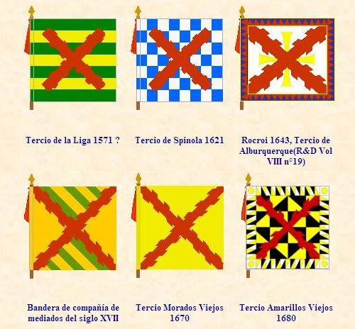 elhistoriador.es - Испанской империи - Армада - испанский Thirds