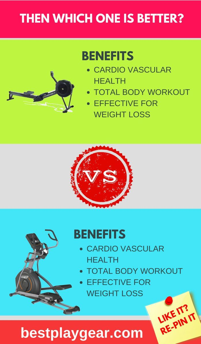 Rowing Machine Vs Elliptical What Are The Benefits Which One