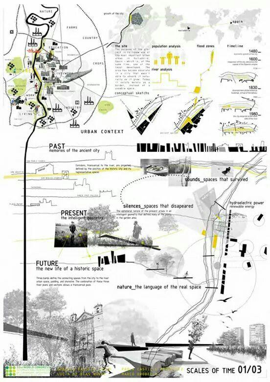 448 besten architecture presentation layout bilder auf for Raumgestaltung analyse
