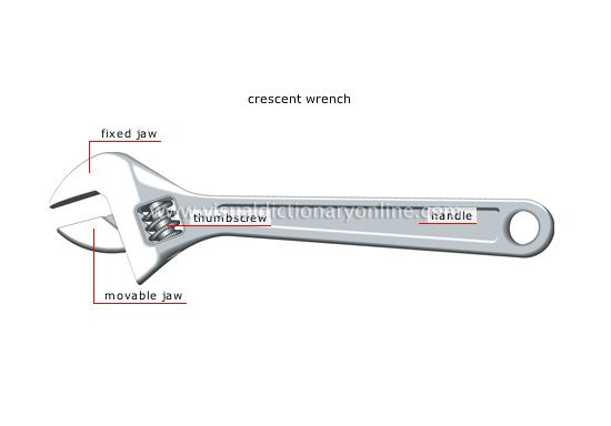 parts of crescent wrench