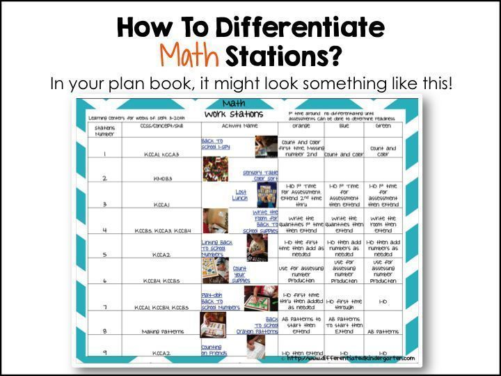 differentiated activities In any classroom, students will have a range of abilities, needs and interests differentiated instruction is any instructional strategy that recognizes and supports.