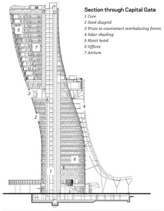 capital-gate-la-torre-mas-inclinada-del-mundo-abu-dhabi