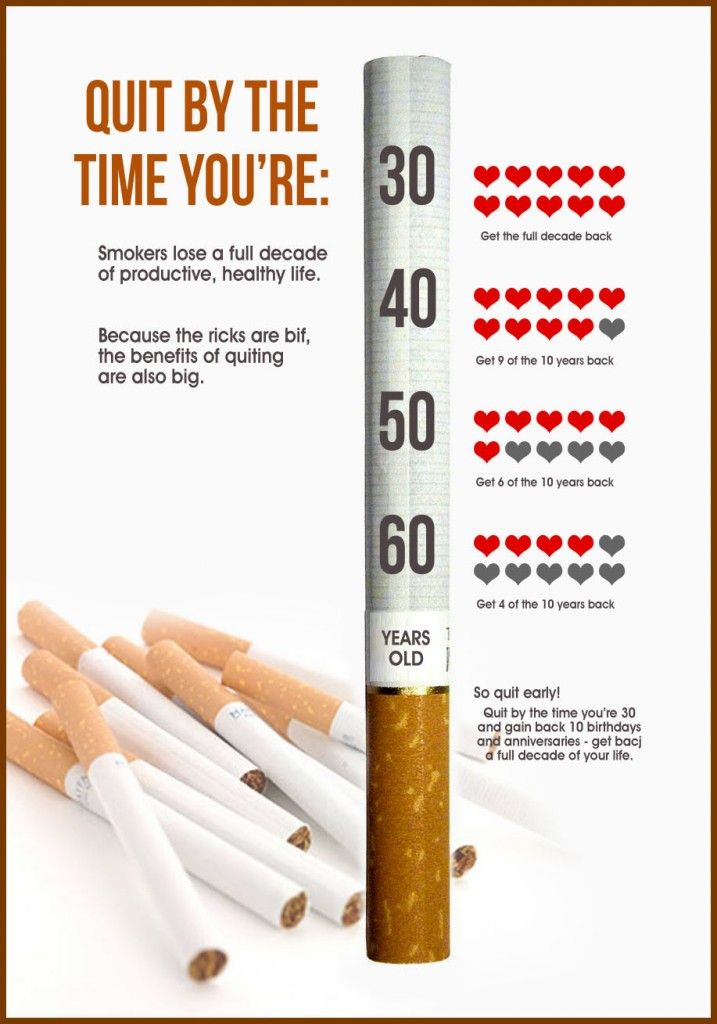 13 best images about smoking signs on Pinterest | Medical facts ...