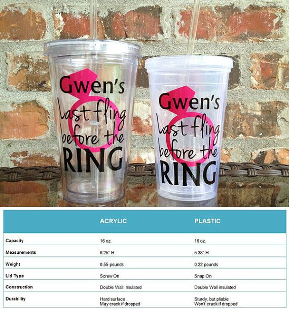 New Orleans Themed Personalized Bachelorette Party by VinylGifts