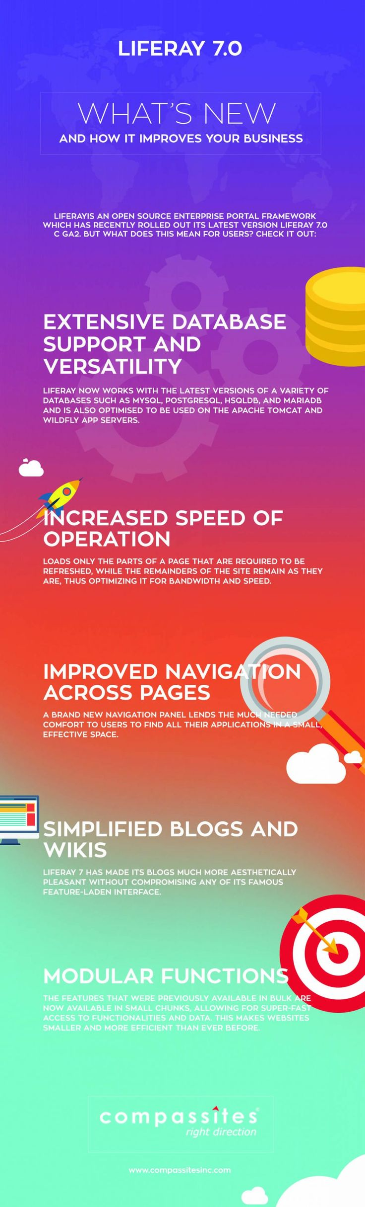 Why Liferay 7 is a Must Have for Business Infographic
