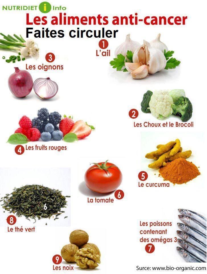 Les aliments anti-cancer !