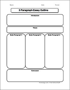 Brainstorming form for the 5 paragraph essay. Use this page to begin shaping the thesis, introduction, body and conclusion of the essay.