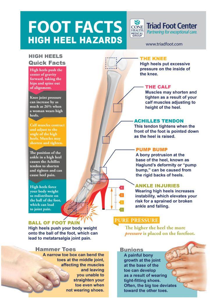 High Heel Hazards Calf Muscles Gym Tips Patient Education