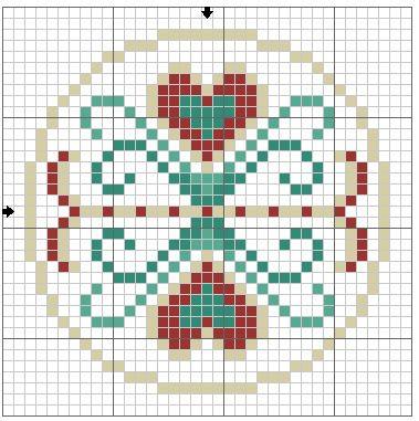 17 Best images about cross stitch on Pinterest Perler bead patterns, Perler...