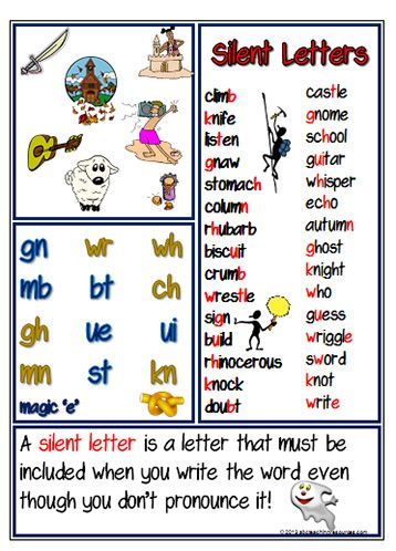The silent letter spelling rule is supported by illustrations, letter combinations and a list of words. www,abcteachingresources.com