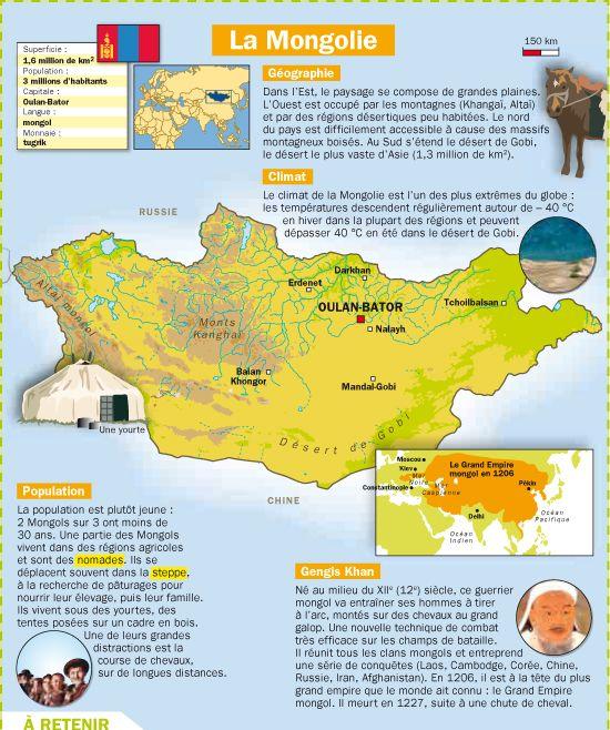 Fiche exposés : La Mongolie