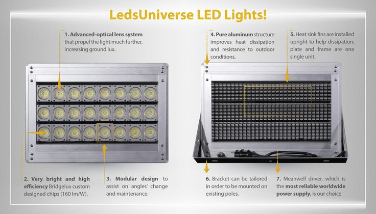 LedsUniverse LED Lights - Some Advantages of our products! Flood Light Series >> http://www.ledsuniverse.com/en/flood-lights/ #LED #Lighting #LedLights #FloodLights #LedLamps  #HighPower