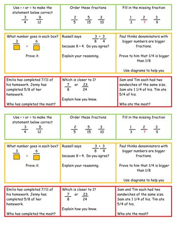 Mastery in maths - year 5 Converting and Ordering fractions  fluency, reasoning and problem solving
