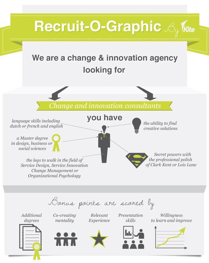 13 best Visual Job Descriptions images on Pinterest Infographics - development director job description