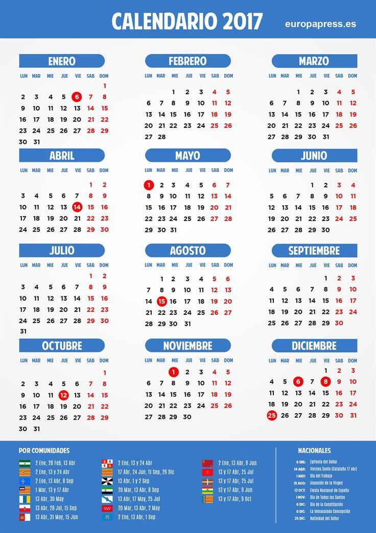 tiempo en alicante semana santa 2015