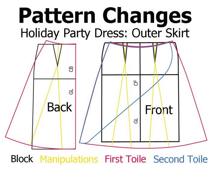 NOVEMBER'S DESIGN CHALLENGE NOVEMBER'S DESIGN CHALLENGE See the final design on www.duellingdesigns.com
