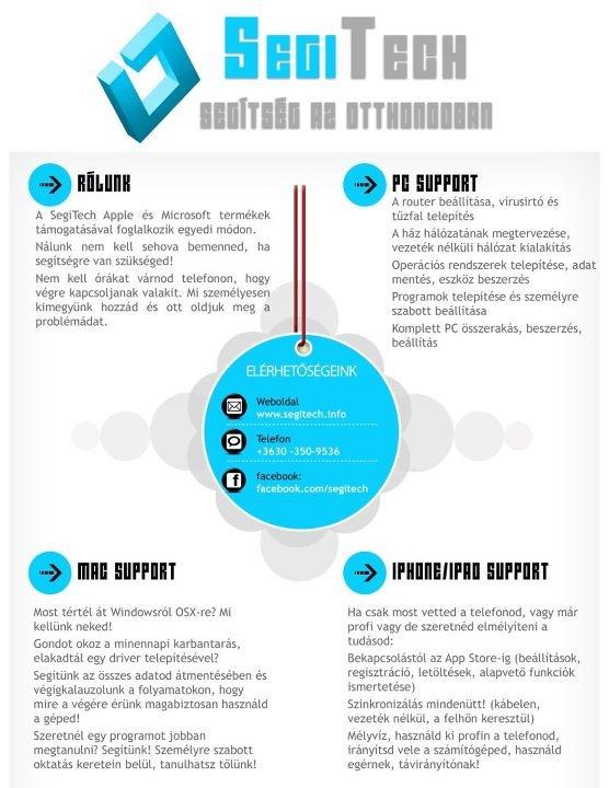 Osszátok, mert SegiTech!  PC/Mac support, szervíz és oktatás.  Online marketing, Facebook jelenlét, weboldal szerkesztés ...
