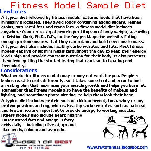 diet plan of a female fitness model